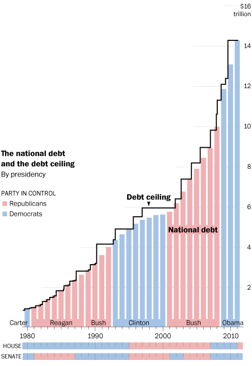 W-debt15-correction-g