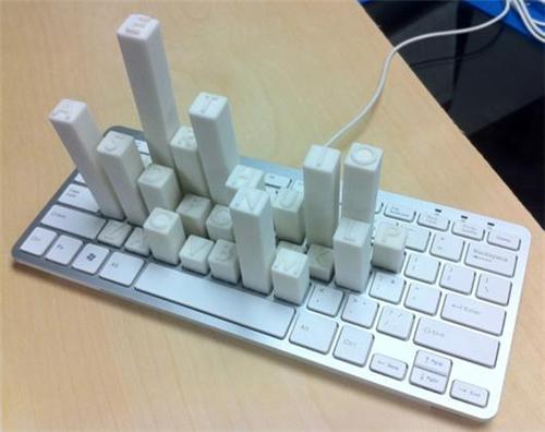 Keyboard-chart