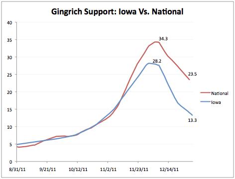 Gingrich_Negative