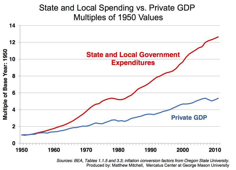 Spending_GDP