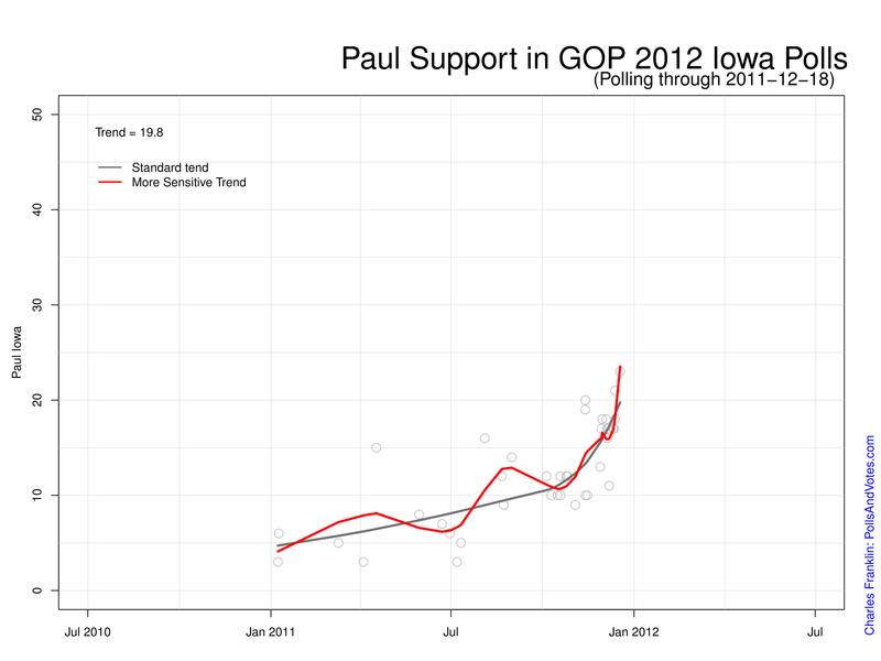 Paul_Iowa