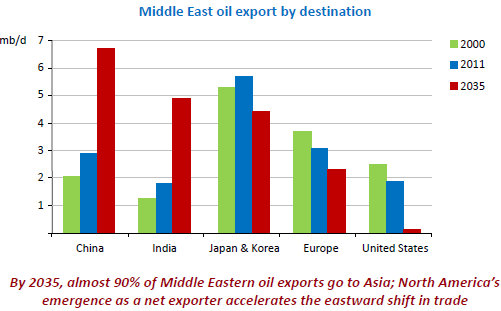 Middle_Eastern_Oil