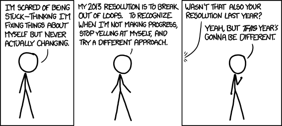 XKCD_resolution