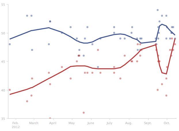 Wisconsin_Polls
