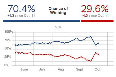 Romney_Obama