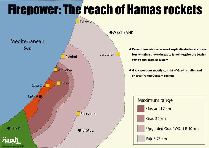 Hamas-rocket-range-al-arabiya