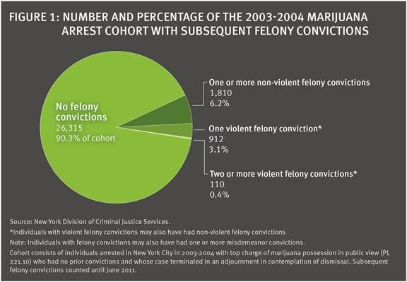 Marijuana_Convictions