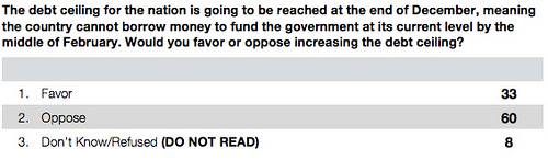 Debt_Ceiling_Poll